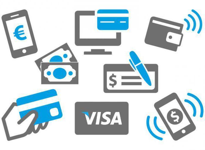 Оплата разными способами в интернет магазине